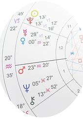 chart circle1.png