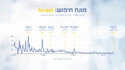 מחקר ישראל (6)