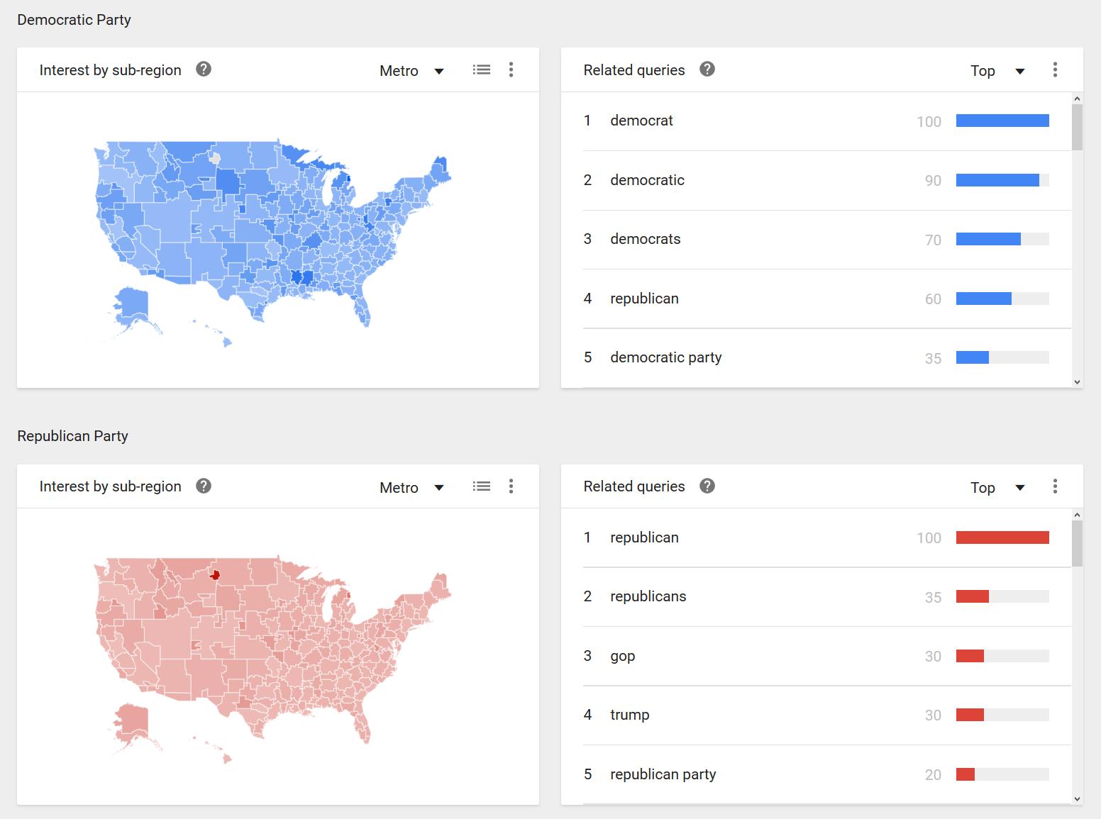 Демократы vs республиканцы (3)