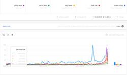 Выборы 2015 в Google (01)