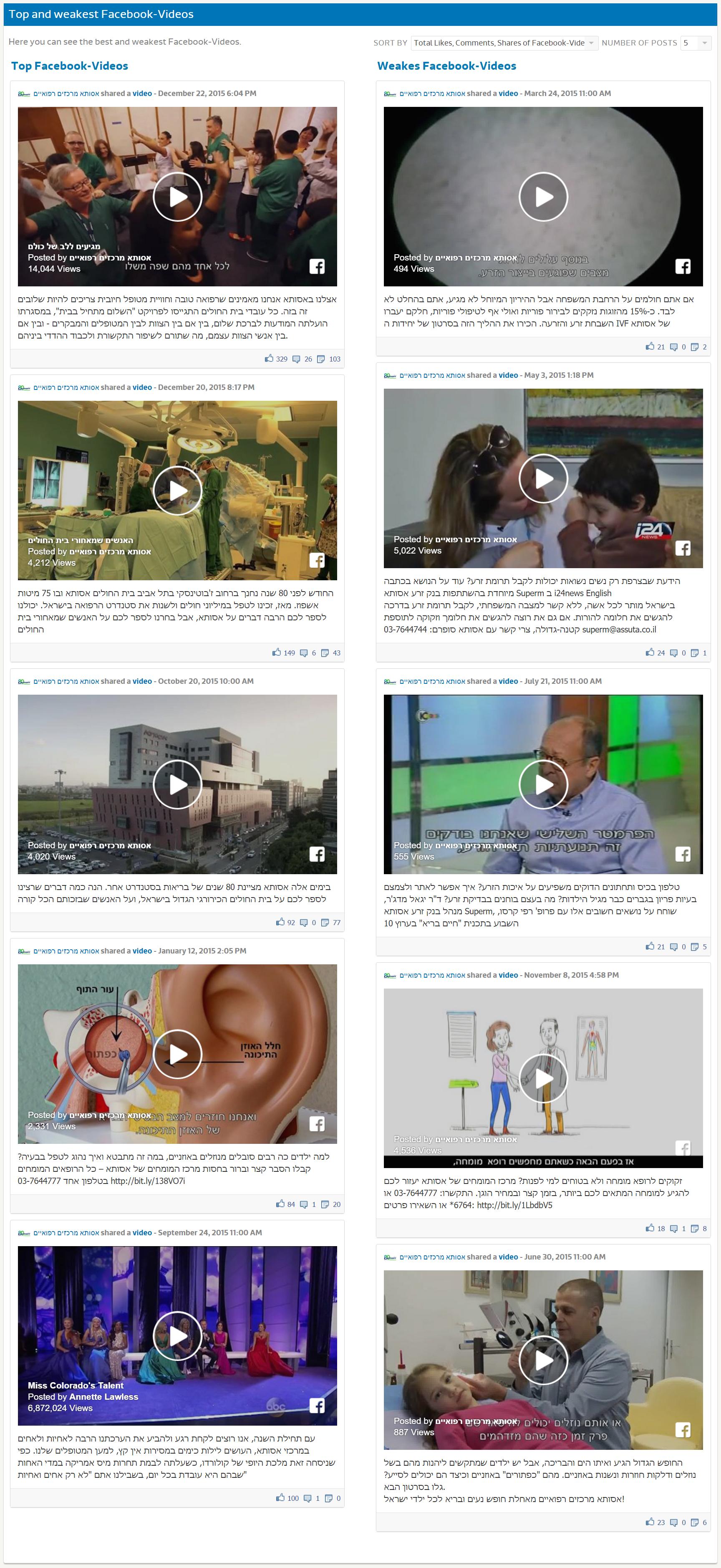 Медиаисследование - Ассута (5)