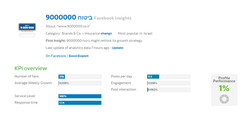 Медиаисследование - 9.000.000 (1)