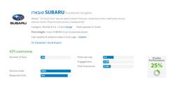 Media research - Subaru FB (1)