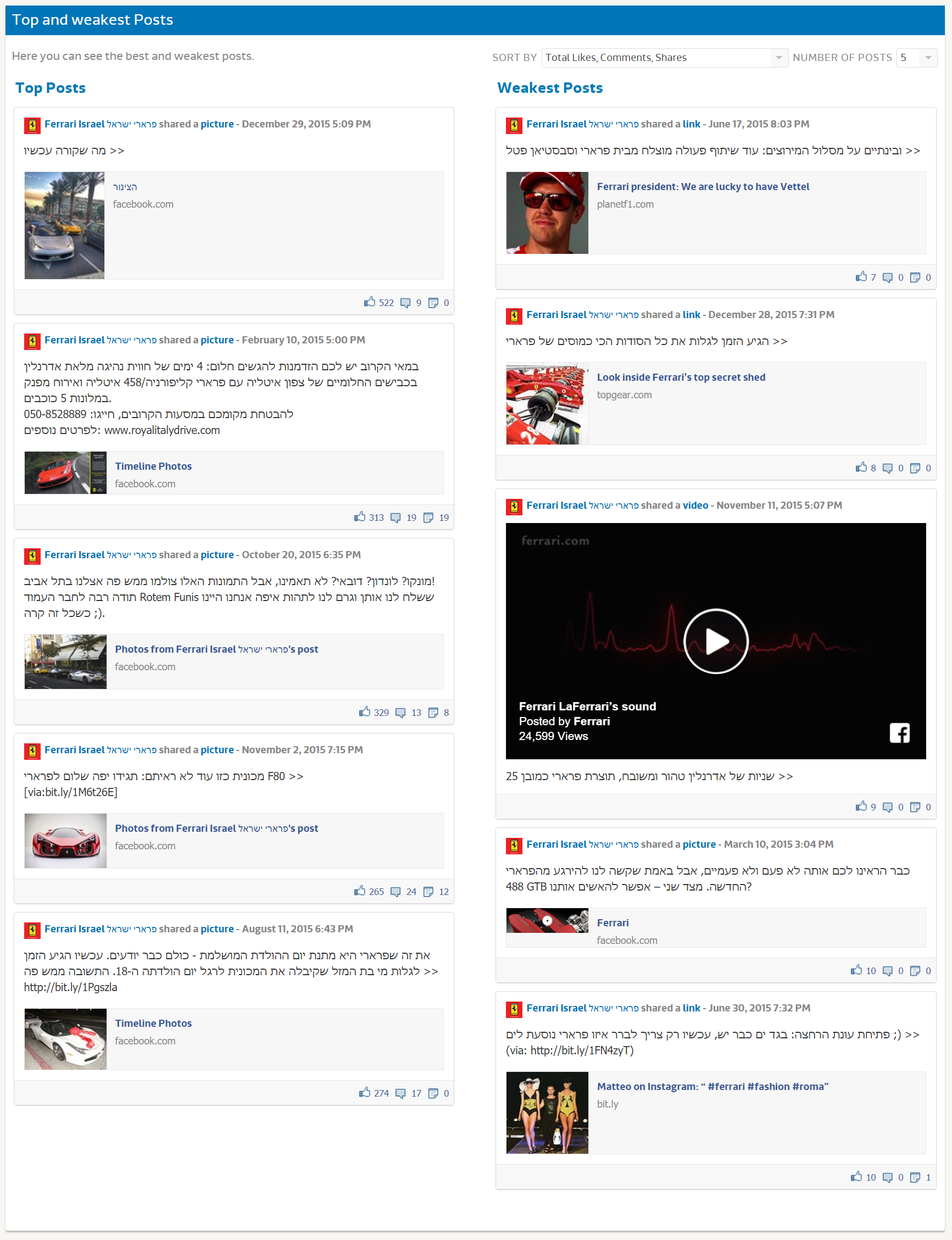 Media research - Ferrari FB (3)
