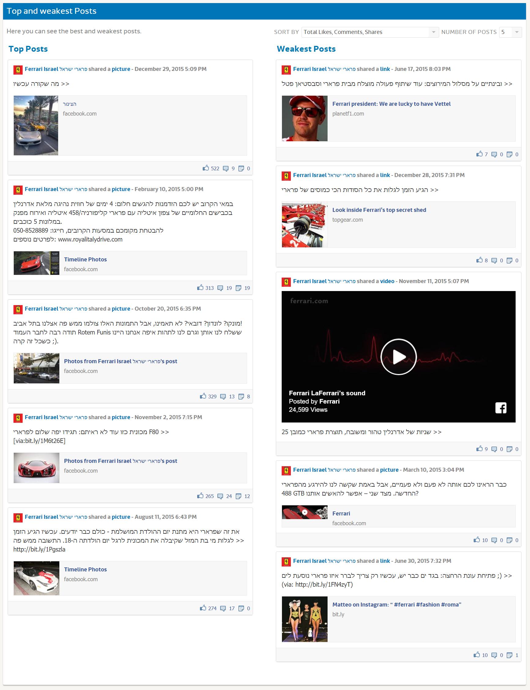 Исследование FB - Ferrari (3)