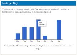 Media research - Subaru FB (10)