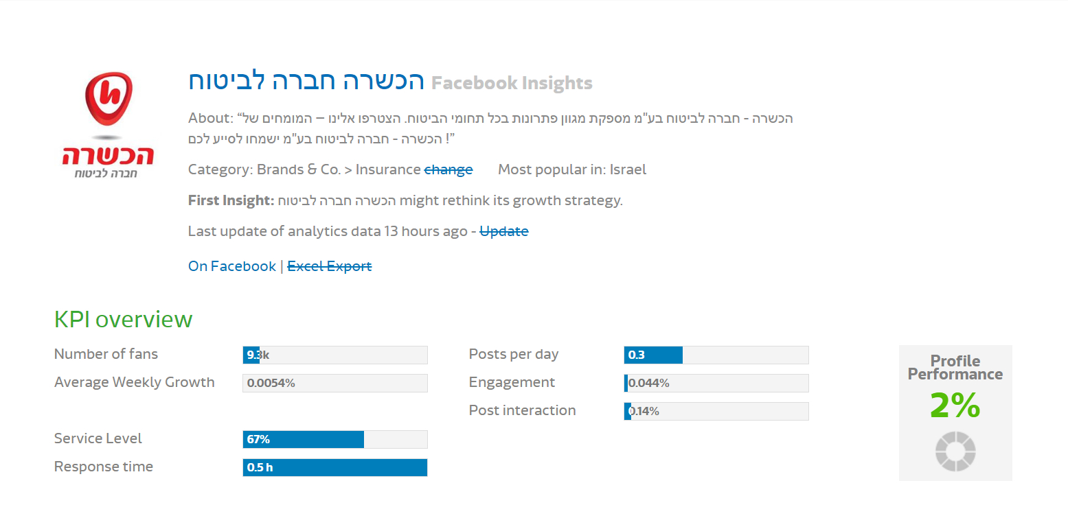 Facebook research - Hachshara (1)
