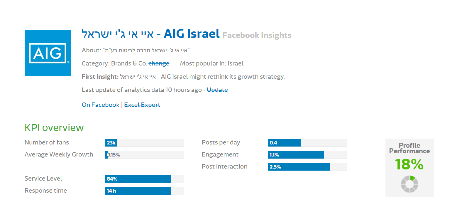 Facebook research - AIG (1)
