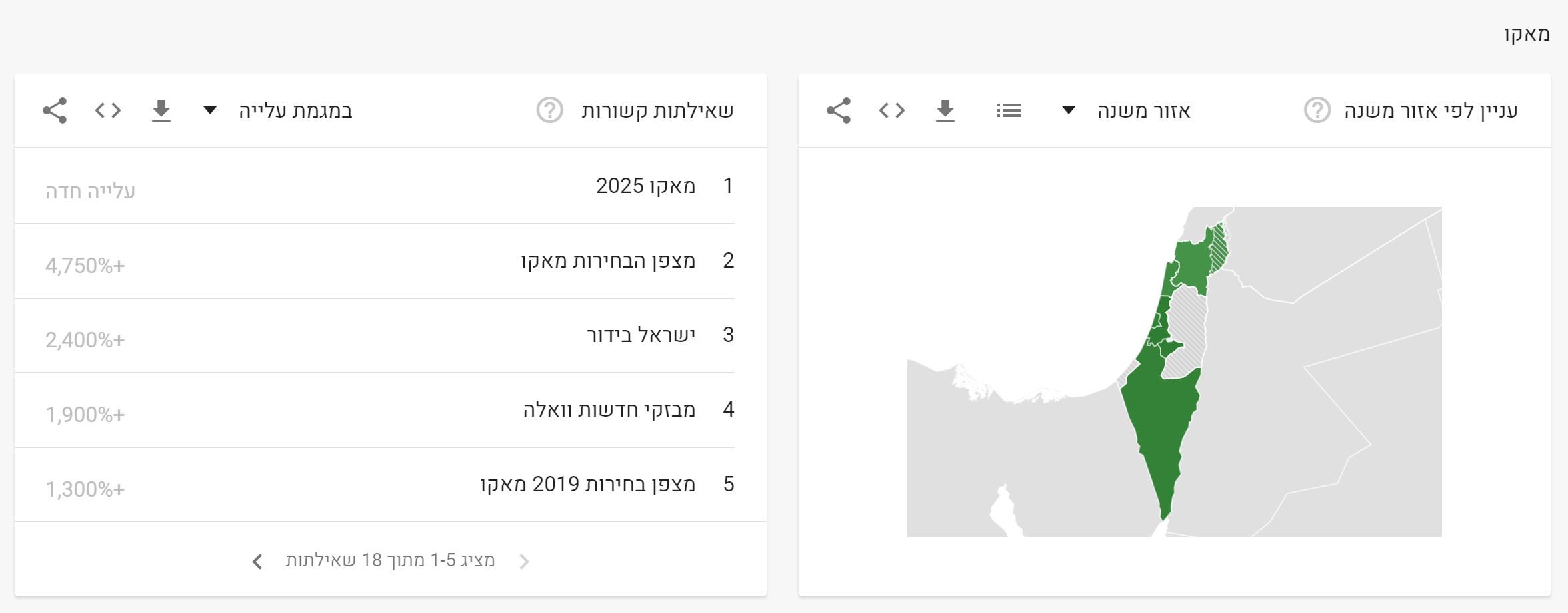 News 2019 in Google (9)