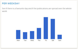 מחקרי מדיה - עמודי פייסבוק - אתרי קניות (14)