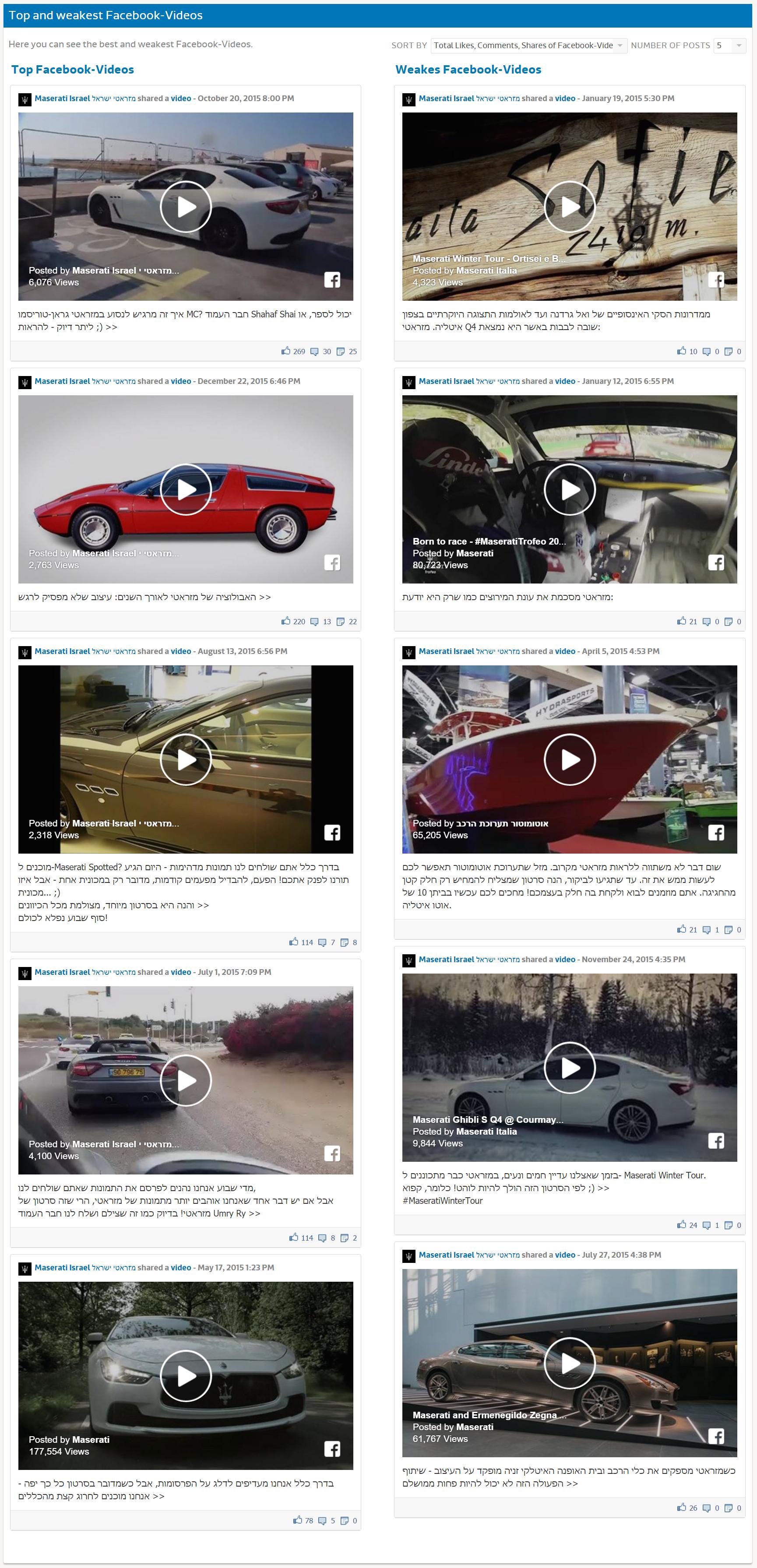 Исследование FB - Maserati (5)