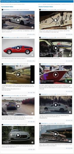 Media research - Maserati FB (5)