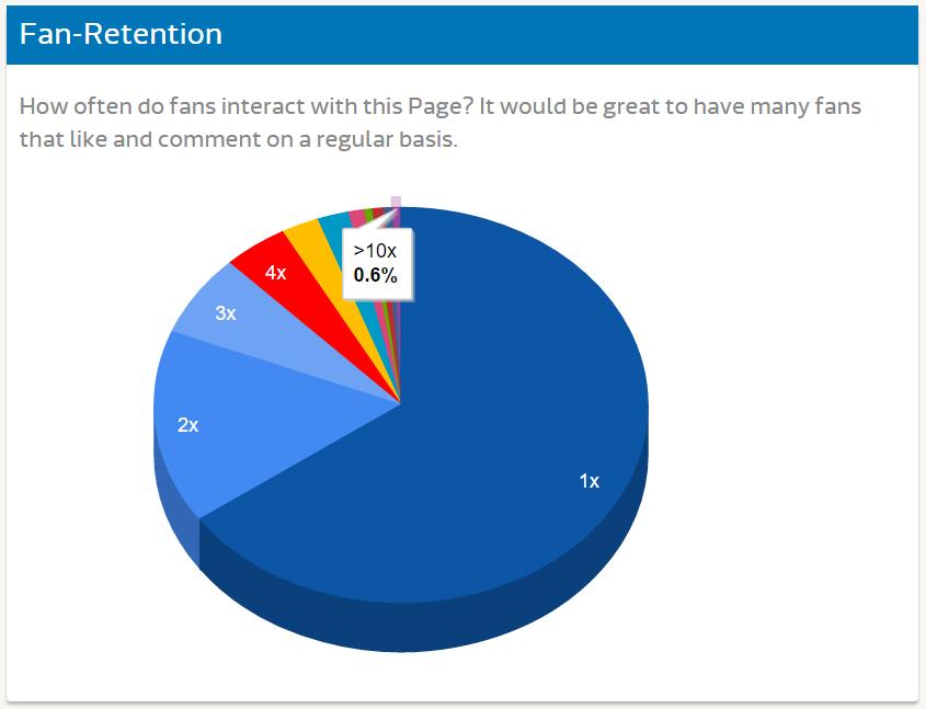 Исследование FB - Seat (19)