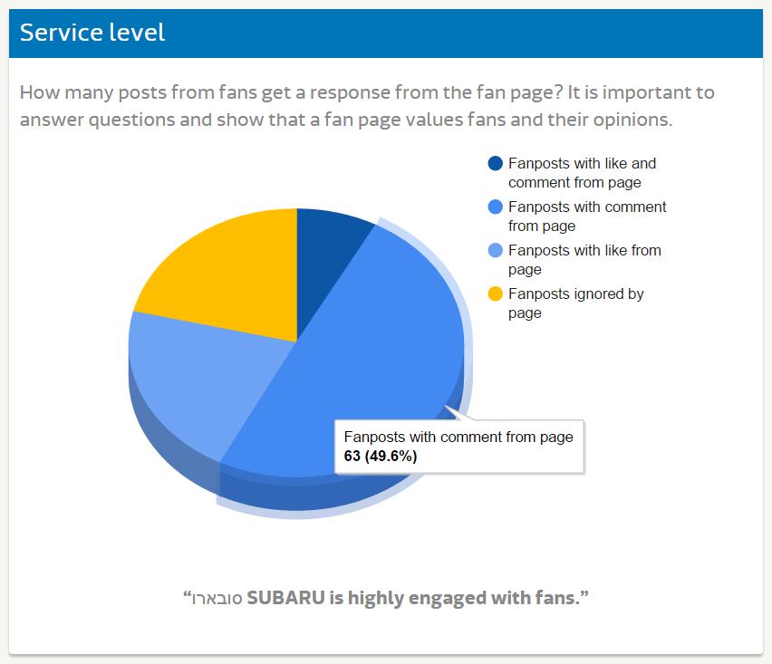 Исследование FB - Subaru (20)