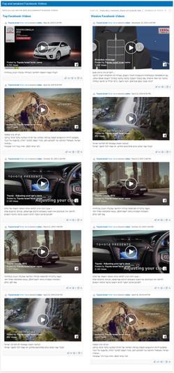 Media research - Toyota FB (5)