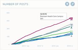 Media research - Hospitals (3)