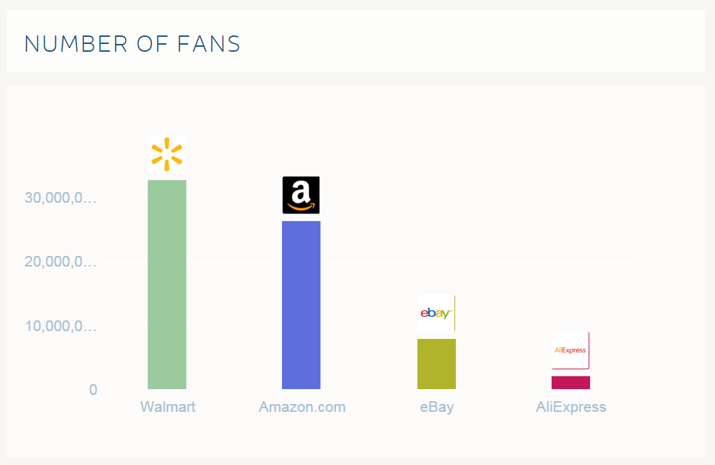 מחקרי מדיה - עמודי פייסבוק - אתרי קניות (1)