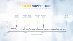 מחקר ישראל (1)