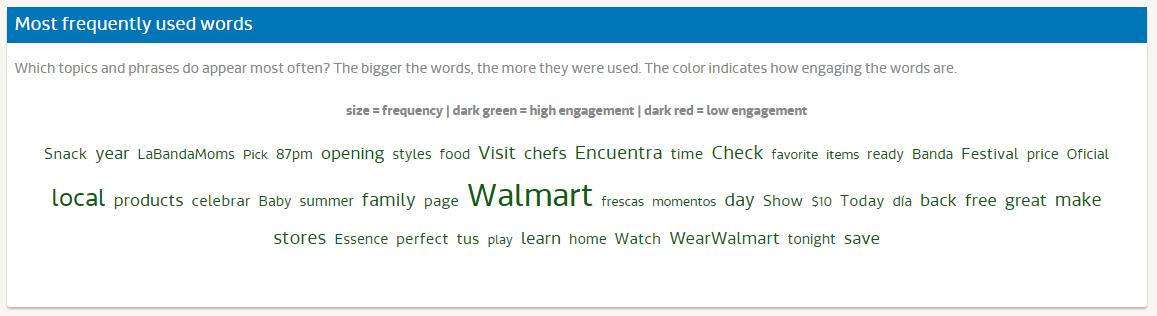Media Research - Walmart on FB (4)