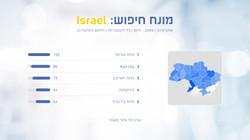 מחקר ישראל (12)