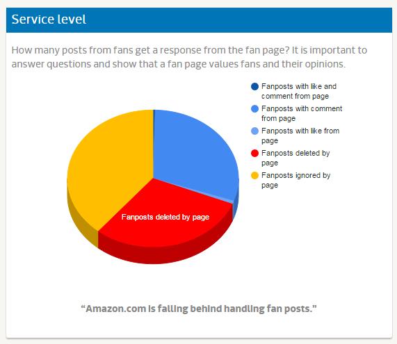 Media Research - Amazon on FB (16)