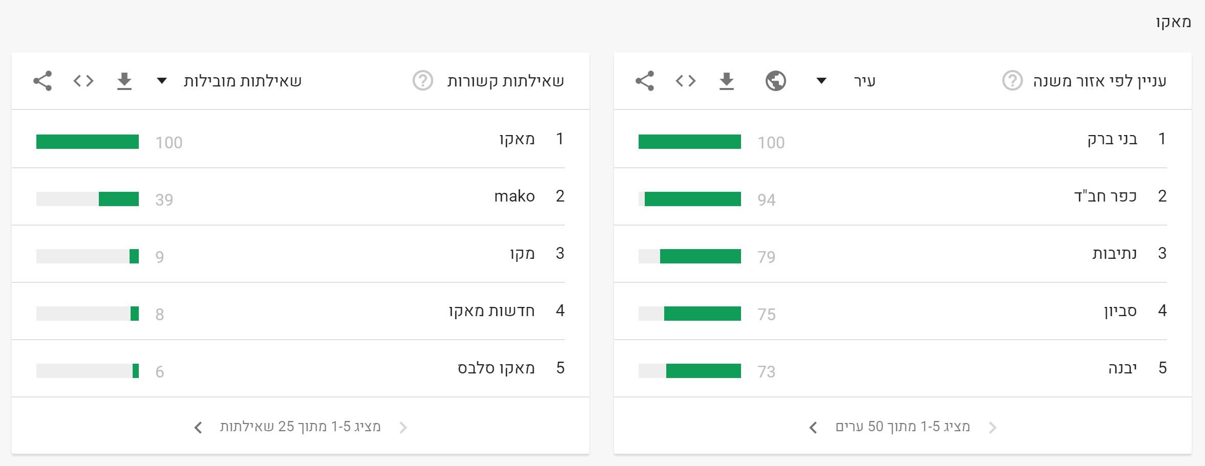 News 2019 in Google (10)