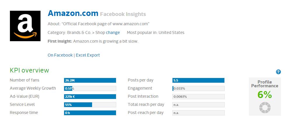 Media Research - Amazon on FB (1)