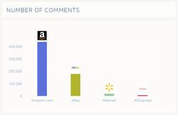 מחקרי מדיה - עמודי פייסבוק - אתרי קניות (8)