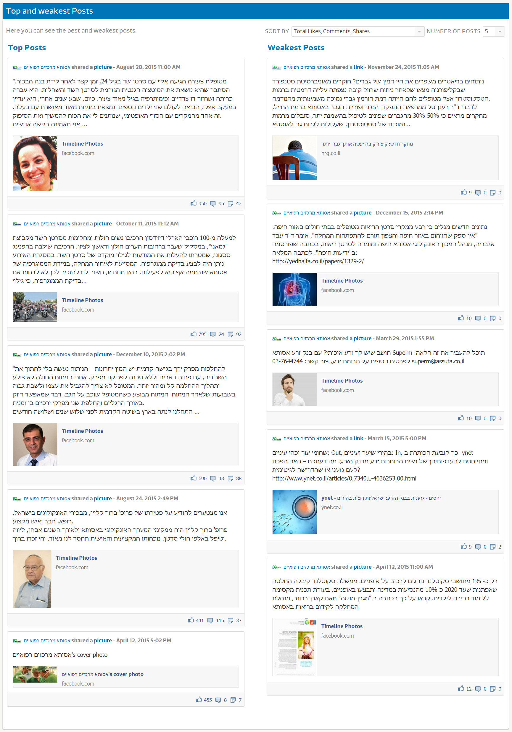 Media research - Assuta Hospital (3)