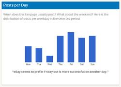 מחקרי מדיה - עמוד פייסבוק אי ביי (8)