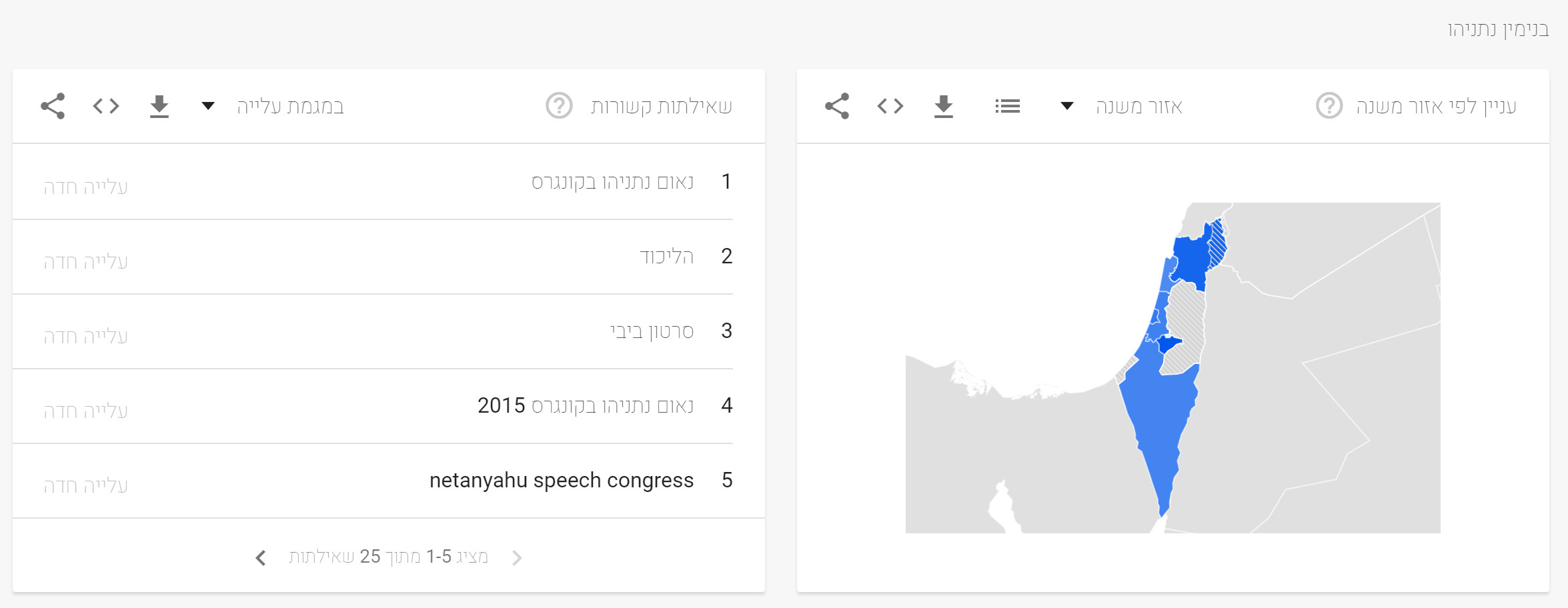 Elections 2015 in Google (3)