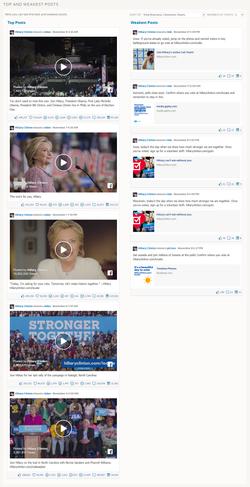 Хиллари Клинтон (3)