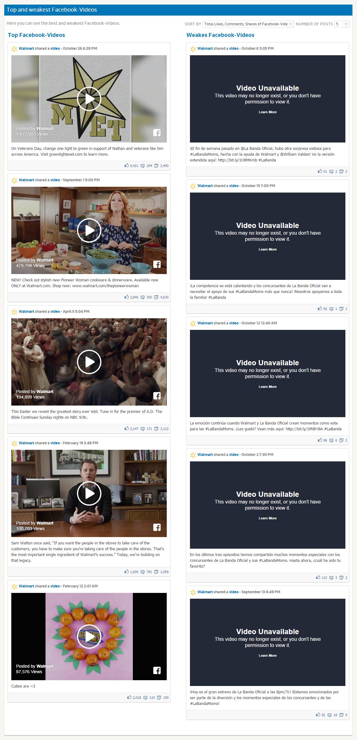 Media Research - Walmart on FB (19)