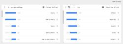 Google - Виды страхования (4)