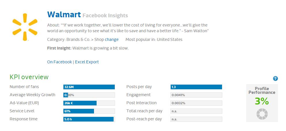 Media Research - Walmart on FB (1)