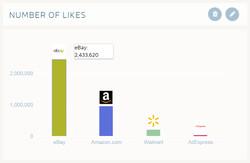 מחקרי מדיה - עמודי פייסבוק - אתרי קניות (9)