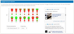 מחקרי מדיה - עמוד פייסבוק אי ביי (10)