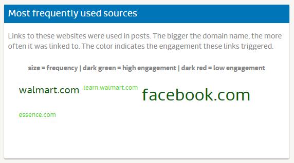 Media Research - Walmart on FB (6)