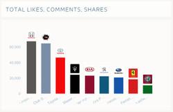Media research - Cars FB (6)