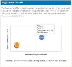 Media research - Maserati FB (15)