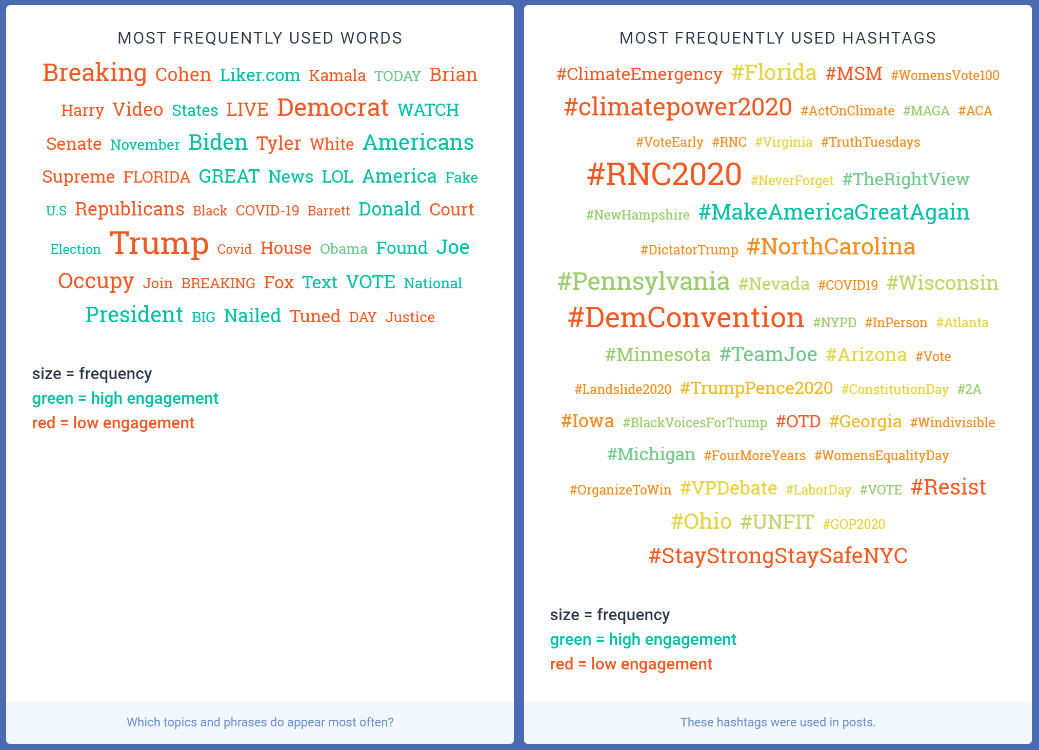 Media research - US Election 2020 (9)