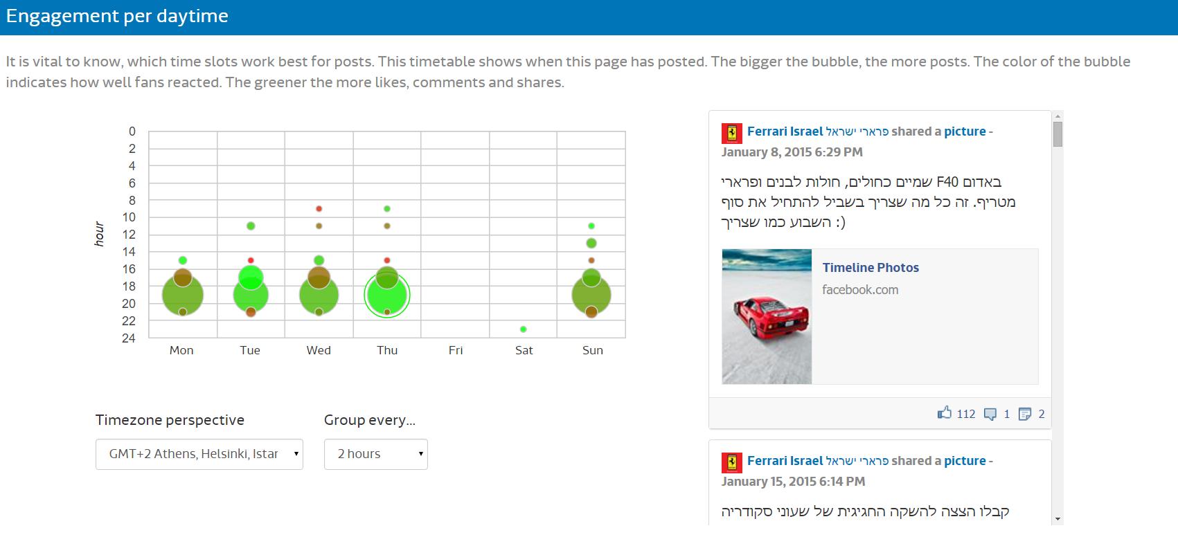 Исследование FB - Ferrari (11)