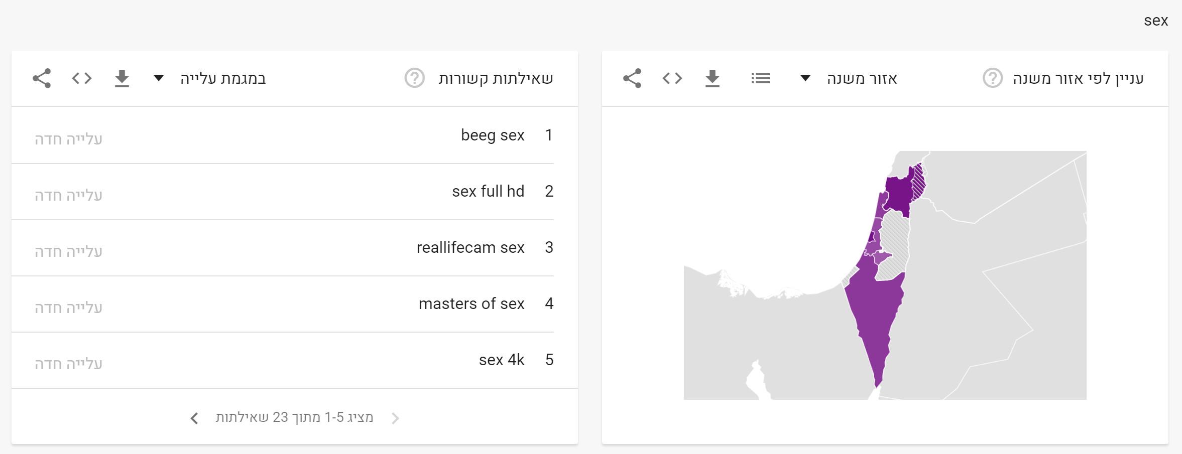 News in Google - Decade (13)