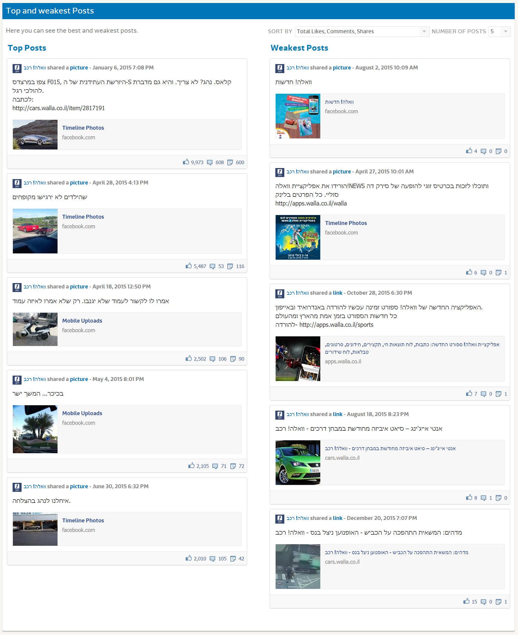 Media research - Walla Cars (3)