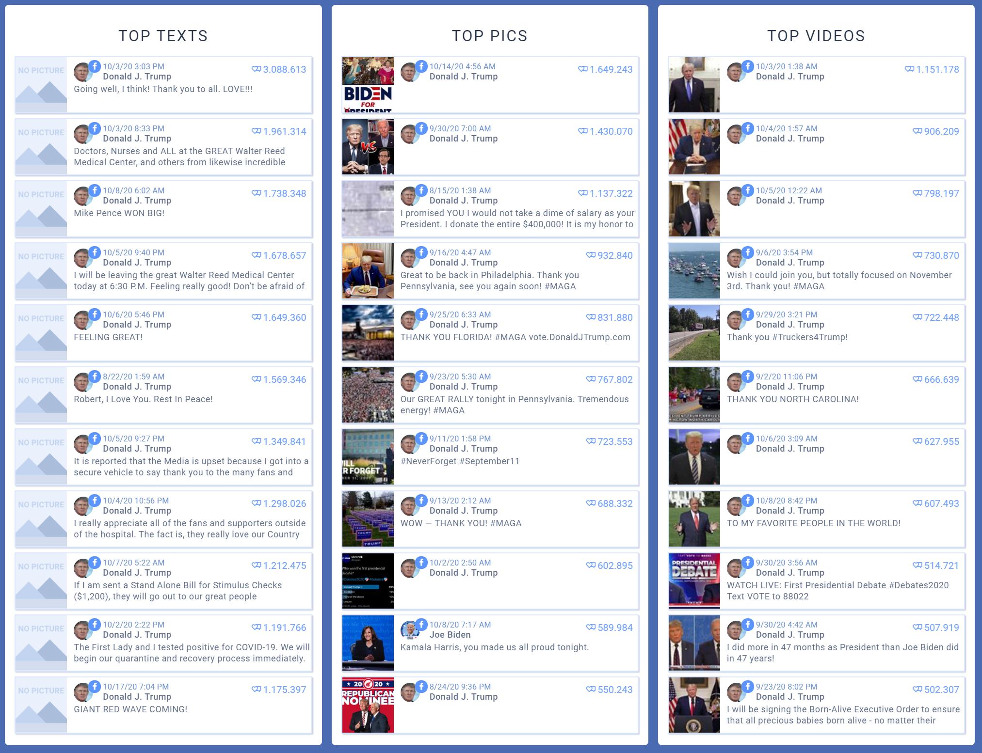 בחירות ארהב 2020 פייסבוק (8)