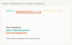 Медиаисследование - 9.000.000 (7)