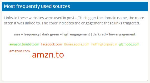 Media Research - Amazon on FB (6)