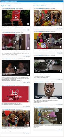 Media research - Honda FB (5)