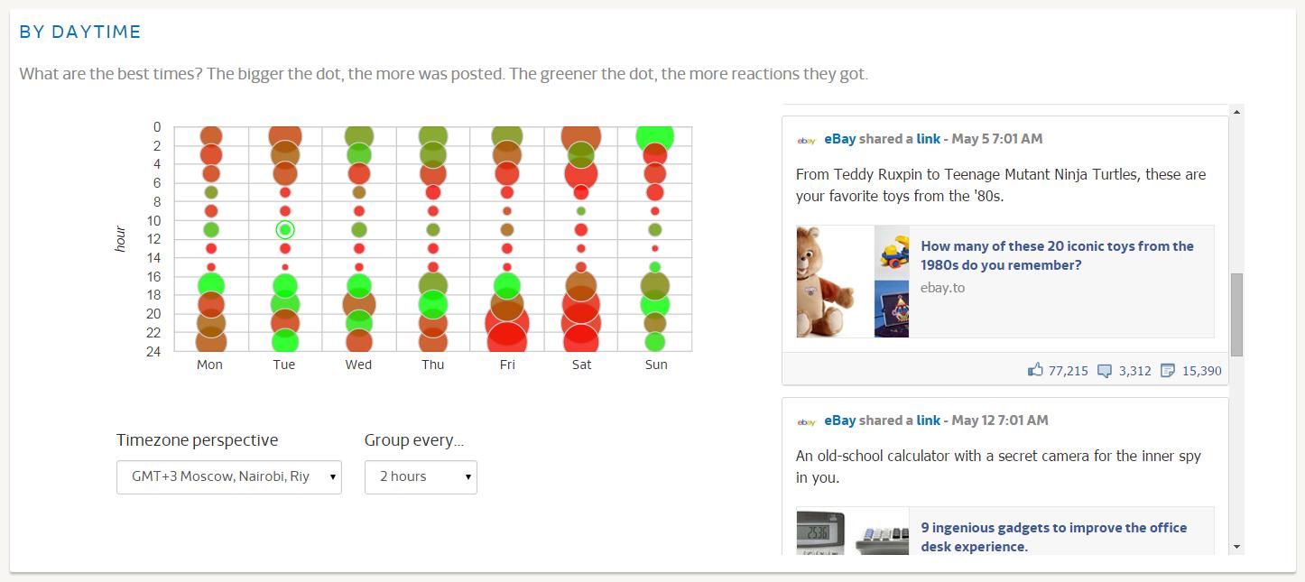 מחקרי מדיה - עמודי פייסבוק - אתרי קניות (16)
