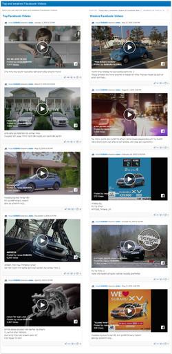 Media research - Subaru FB (5)